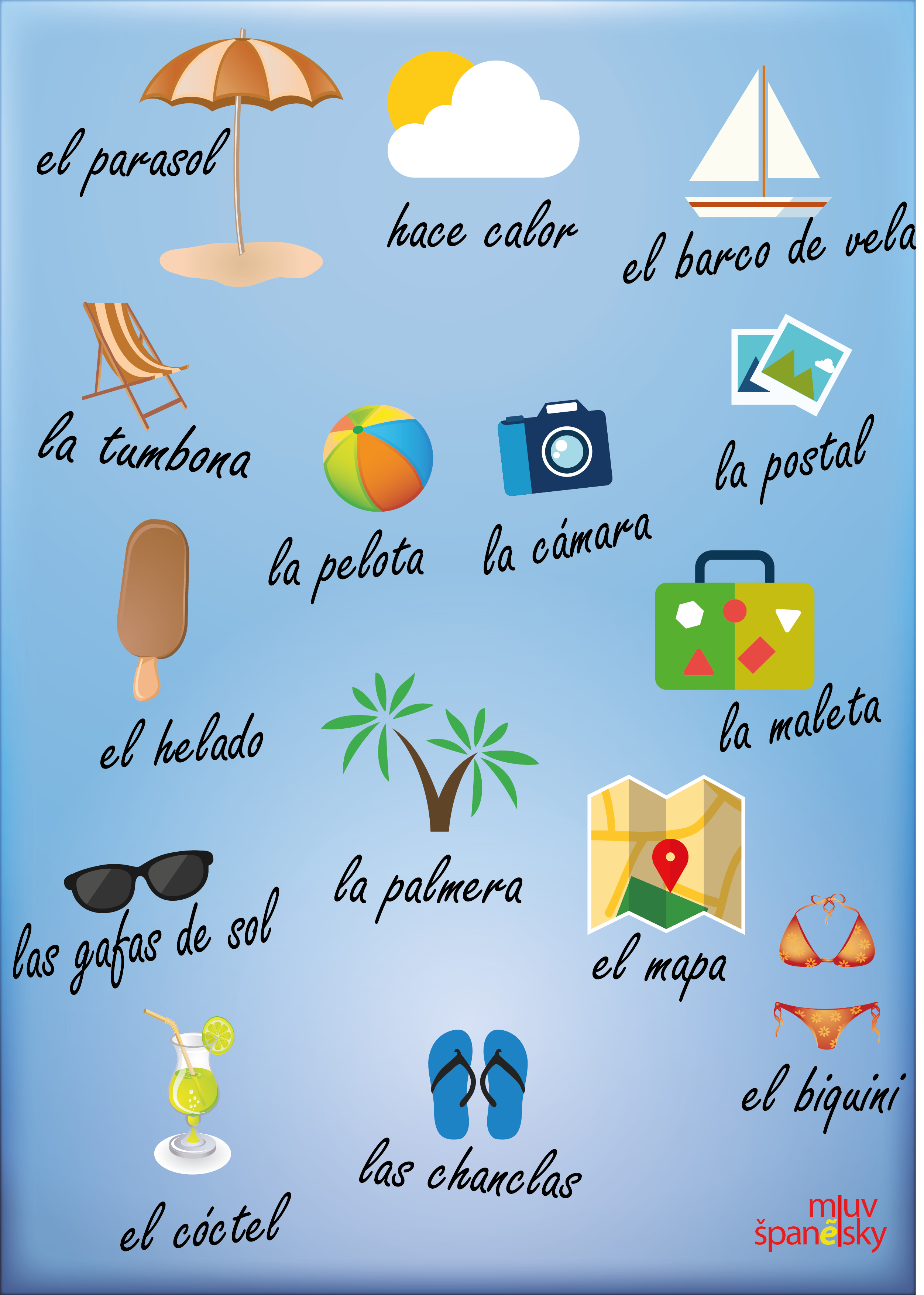 Slovní zásoba ve španělštině týkající se léta