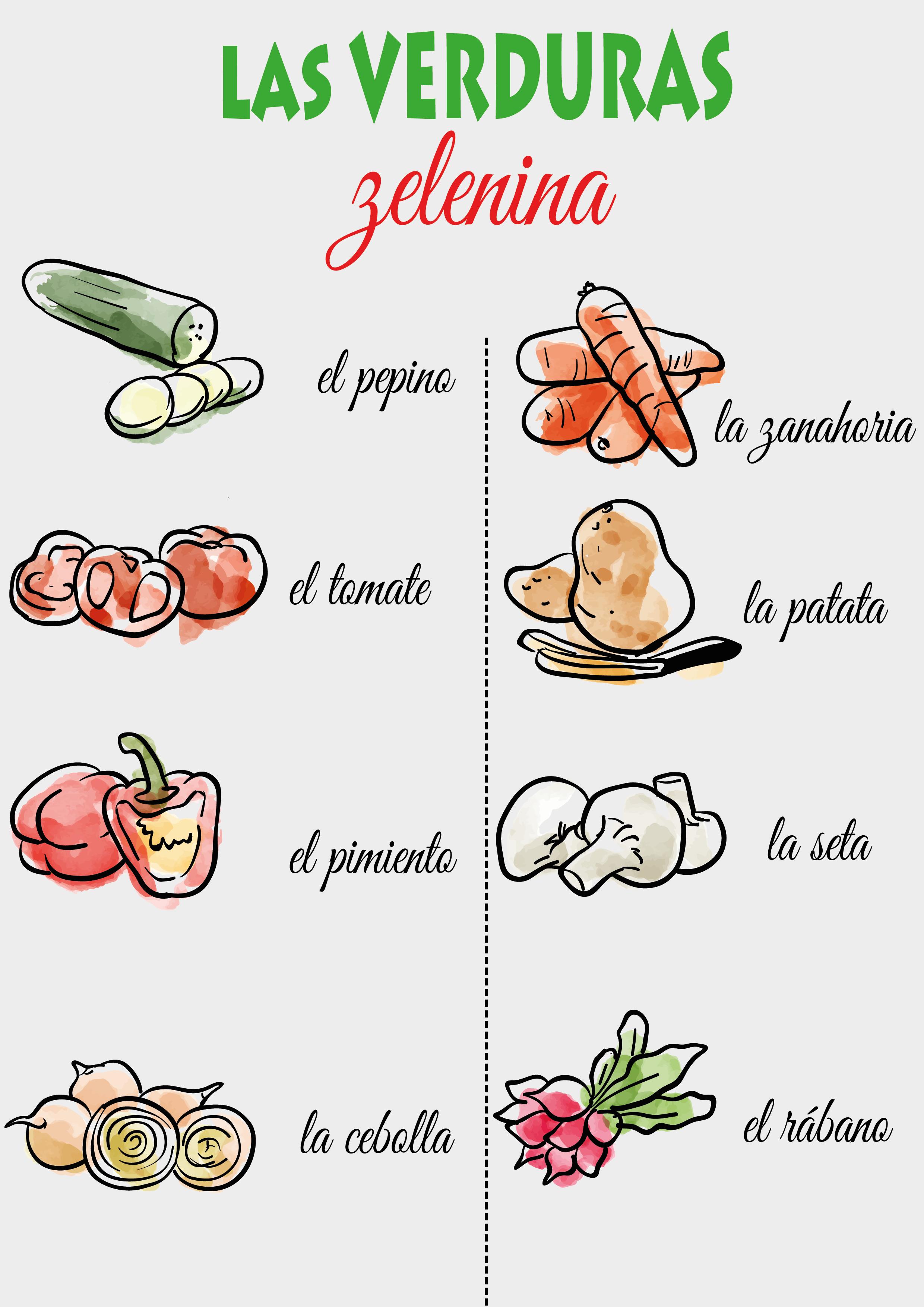 zelenina ve španělštině1
