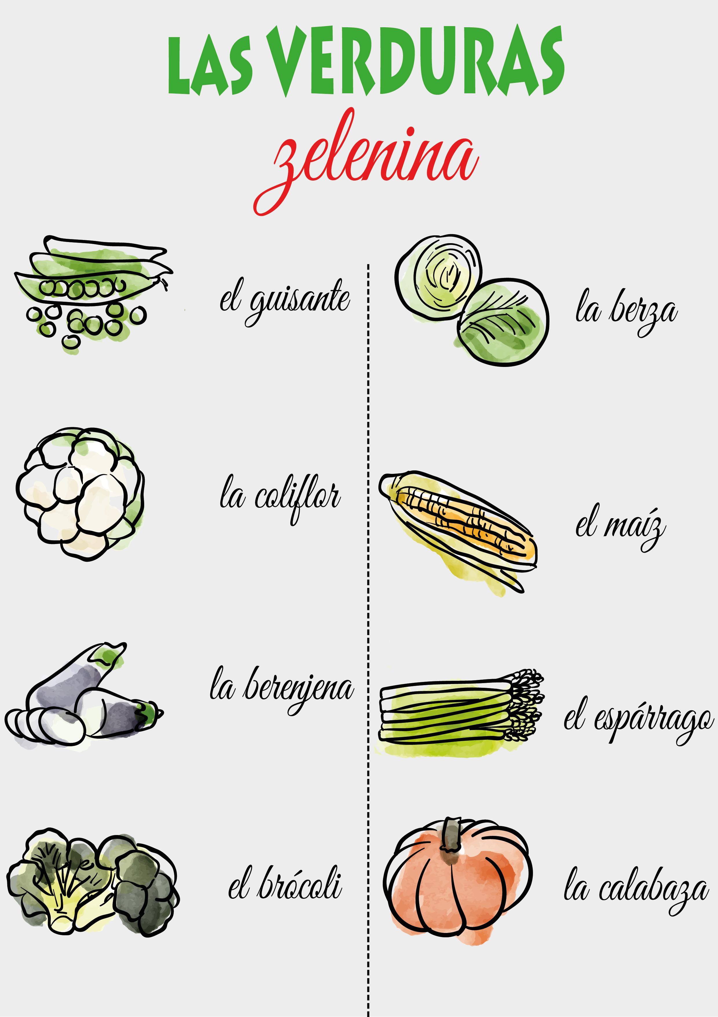 zelenina ve španělštině2